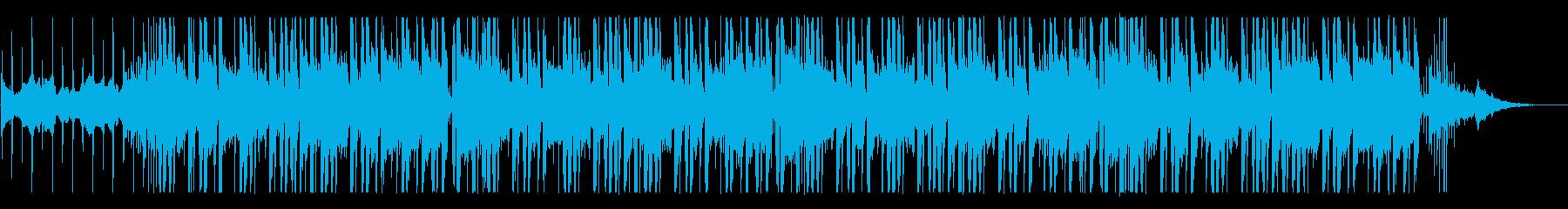 シンセブラスとソウルフルな雰囲気R&B の再生済みの波形