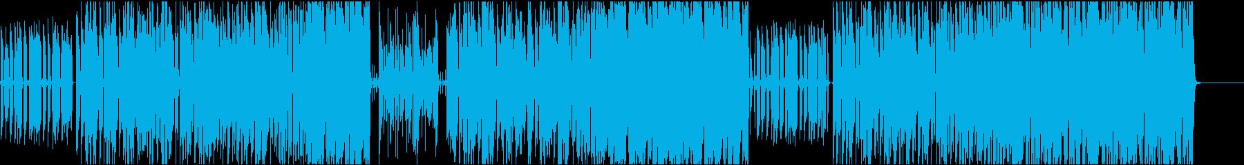 レトロな雰囲気の怪しげなジャズの再生済みの波形