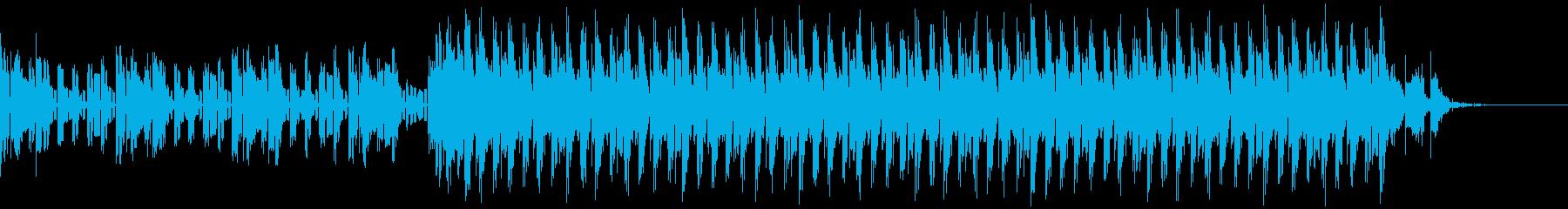 ハードテクスチャ―1の再生済みの波形