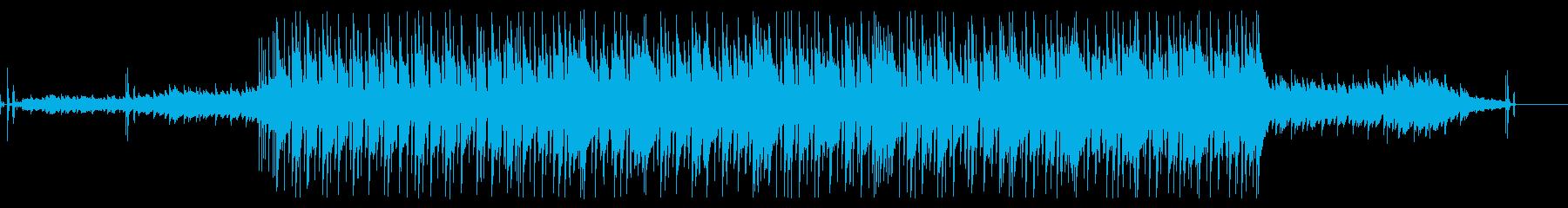 ほのぼのした春らしいBGMの再生済みの波形