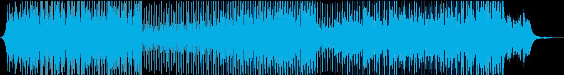 ウキウキする軽快さの再生済みの波形