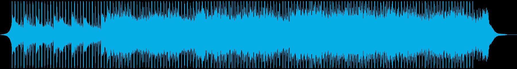 企業の動機(中)の再生済みの波形