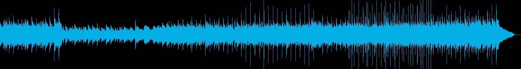 アコギと木琴で奏でる優しくかわいいPOPの再生済みの波形