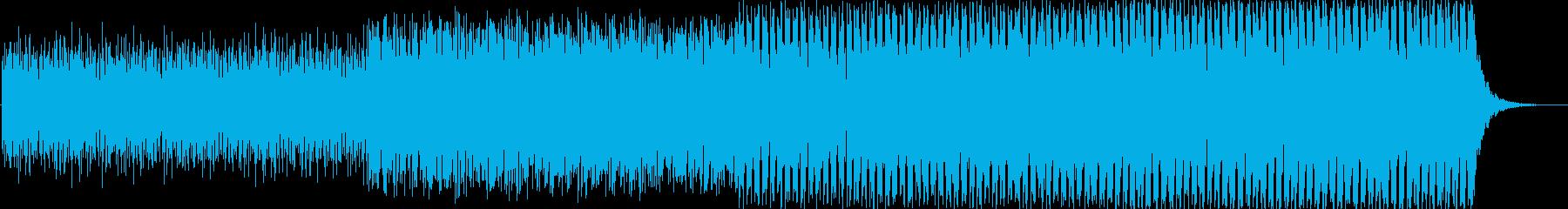 疾走感エレクトロニカ ゲームバトルシーンの再生済みの波形