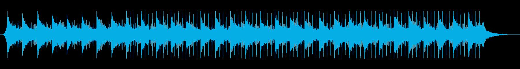 Corporate Guitar 144の再生済みの波形