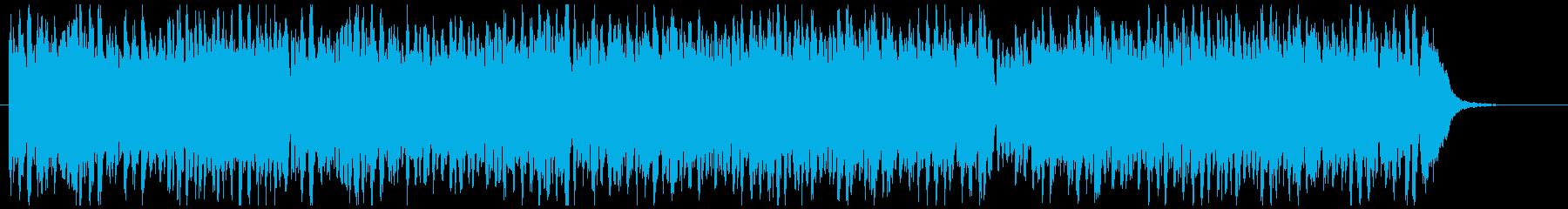 BWV1067/7『バディネリ』バッハの再生済みの波形