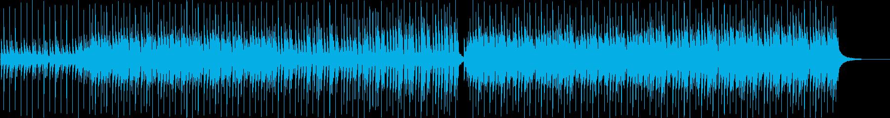 楽しい雰囲気のアコースティック曲の再生済みの波形