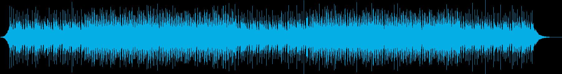 EDM・疾走感・爽やか・パワフル・楽しいの再生済みの波形
