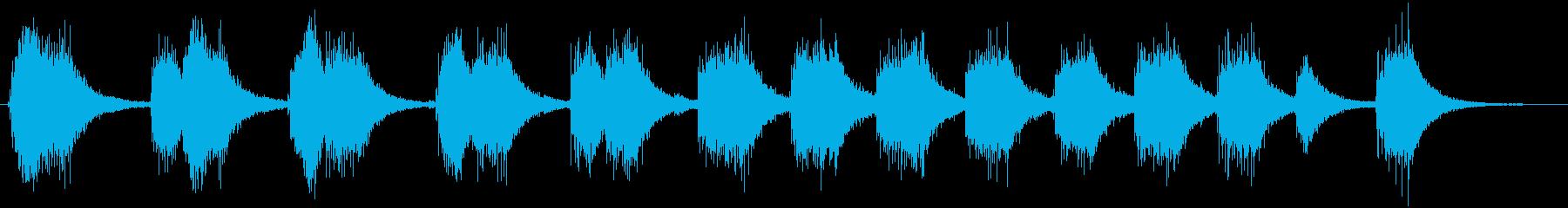 空気圧エアガン:5つのナットを交換...の再生済みの波形