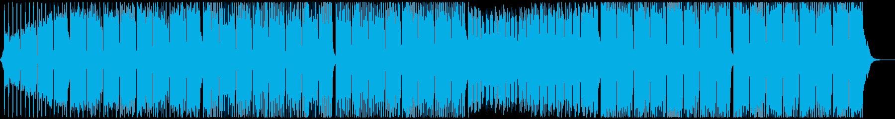 レーシングの再生済みの波形