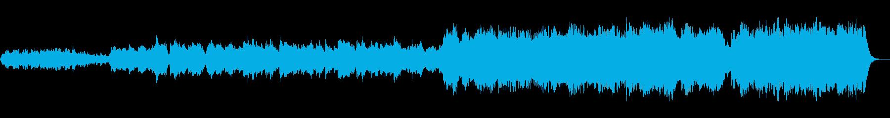 優しくゆったり管弦楽器シンセサウンドの再生済みの波形