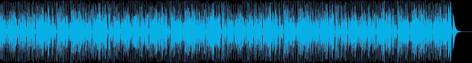陽気でお洒落なジプシージャズの再生済みの波形