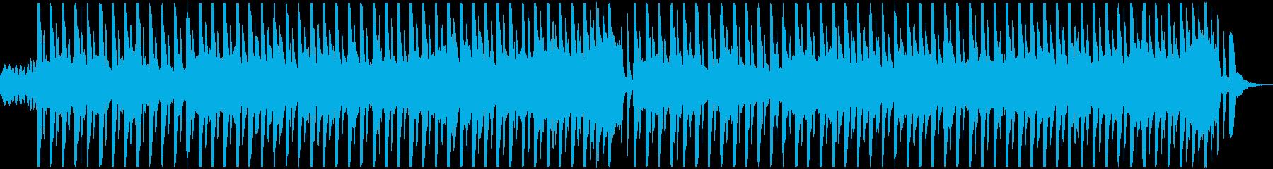 ディズニー風のBGMの再生済みの波形