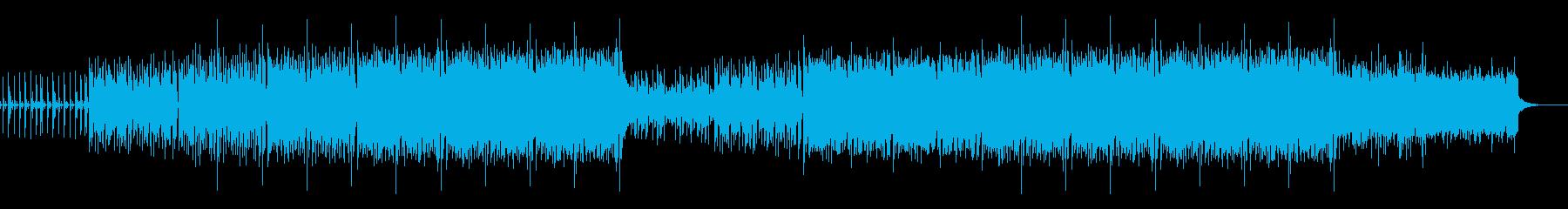 車の紹介などに最適なBGMの再生済みの波形