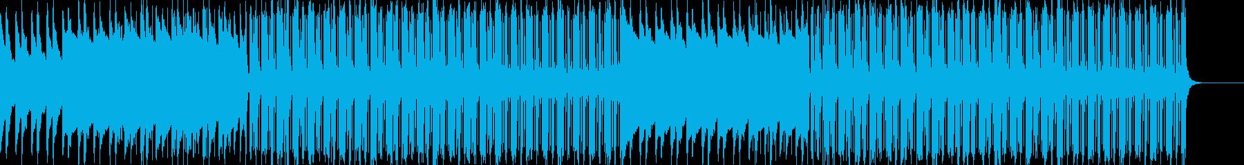 レトロポップの再生済みの波形