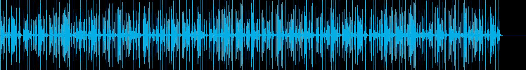 YouTube ピアノ・日常・料理の再生済みの波形