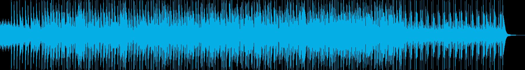 明るいミックスカルチャーなチルアウトの再生済みの波形