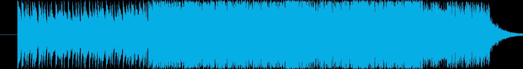爽やかなサウンドに仕上がりました。の再生済みの波形