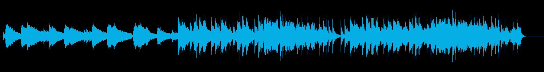 City popの再生済みの波形
