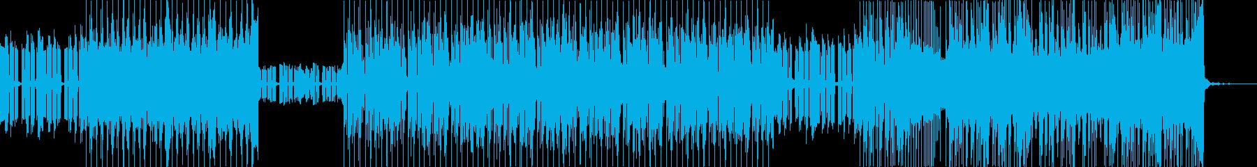 サイバー感のある少しゆっくりめな曲の再生済みの波形