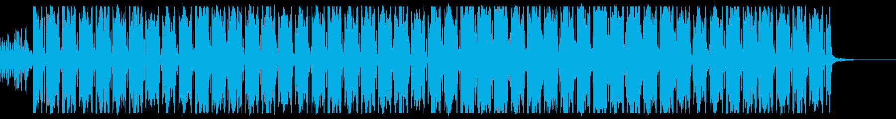 チャンネル登録 Youtubeの再生済みの波形