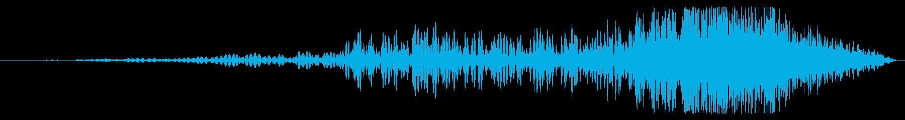 オープンサーボトランスフォーメーションの再生済みの波形