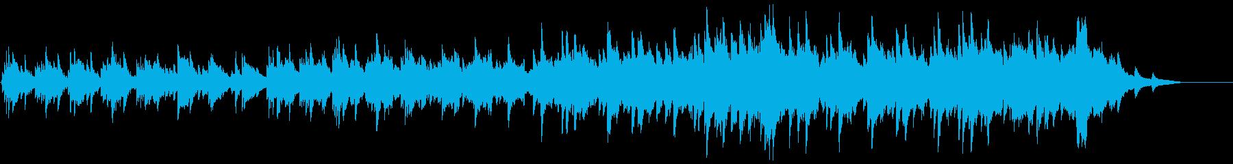 ファミリエの再生済みの波形