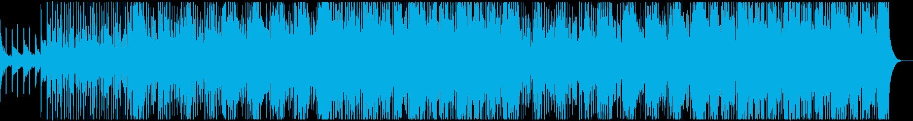 明るくリズミカルなガールズK-POPの再生済みの波形