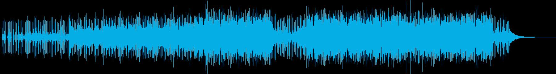 疾走感のあるアコースティックBGMの再生済みの波形