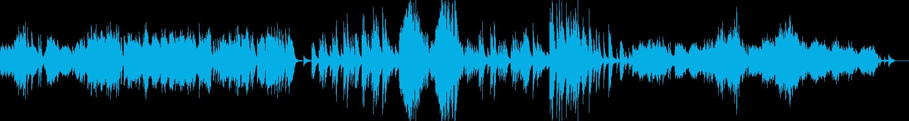 ドビュッシーの人気曲、アラベスク第一番の再生済みの波形