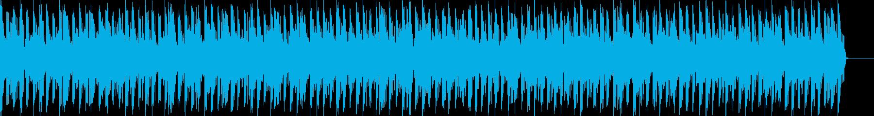 勢いのある煽りBGM  シンセ・4つ打ちの再生済みの波形