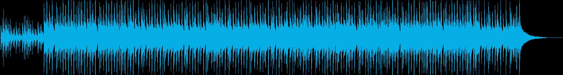 明るい沖縄風BGM/観光/旅行/三線の再生済みの波形
