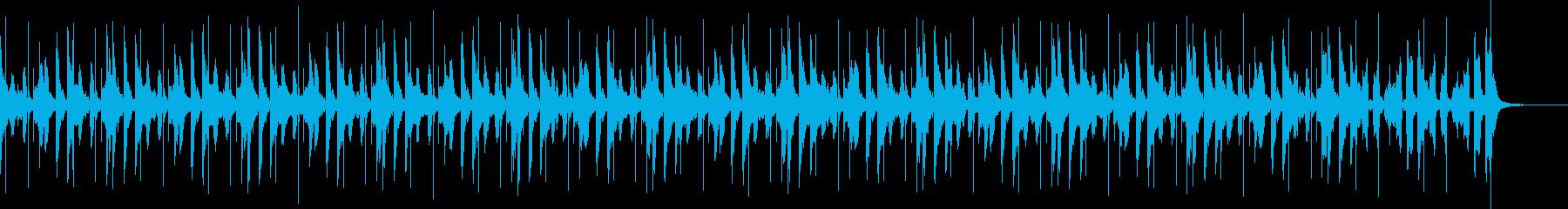 メルヘンほのぼのとした三拍子 回想シーンの再生済みの波形
