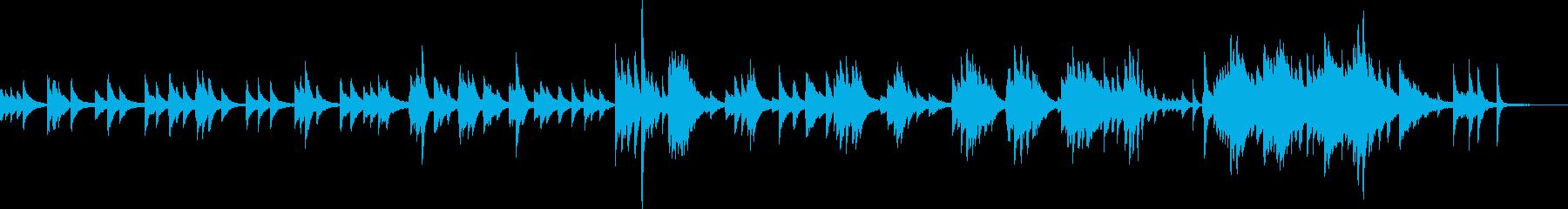 感謝の気持ち(ピアノソロ・優しい)の再生済みの波形