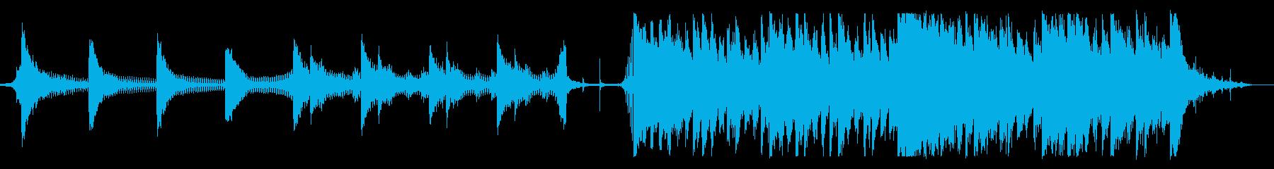 外車のテーマ曲の様なオーケストラの再生済みの波形