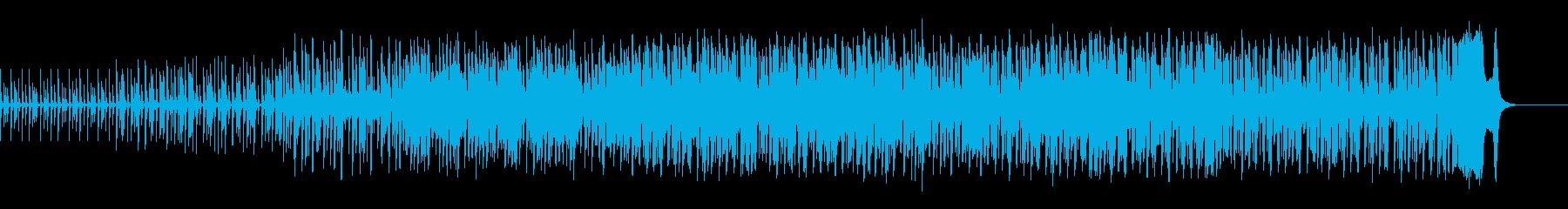 和風お囃子風=鳴物のみ→笛、鼓、琵琶、鈴の再生済みの波形