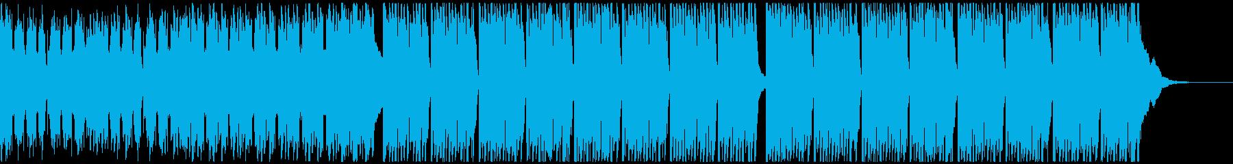 レーシング(60秒)の再生済みの波形