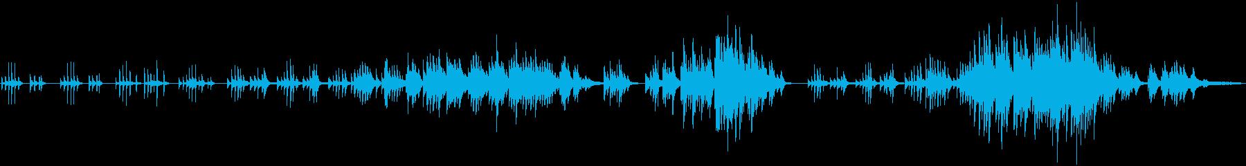 ゆったり優しいピアノソロ曲の再生済みの波形