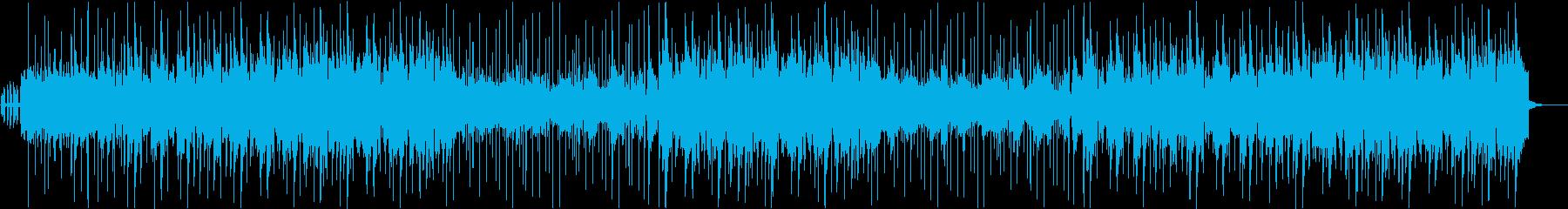 穏やかで少しポップなサウンドの再生済みの波形