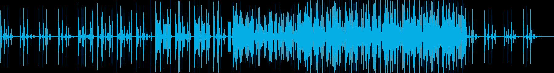 エレクトロEDMの再生済みの波形