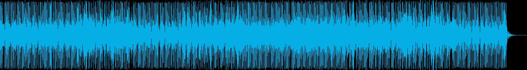 元気で弾けるような気分にさせるBGMの再生済みの波形