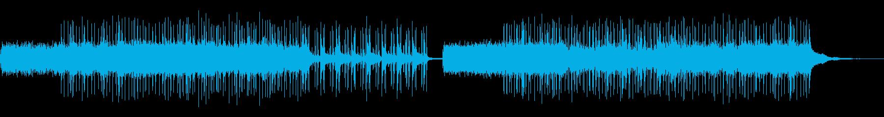 ジャズBGMの再生済みの波形