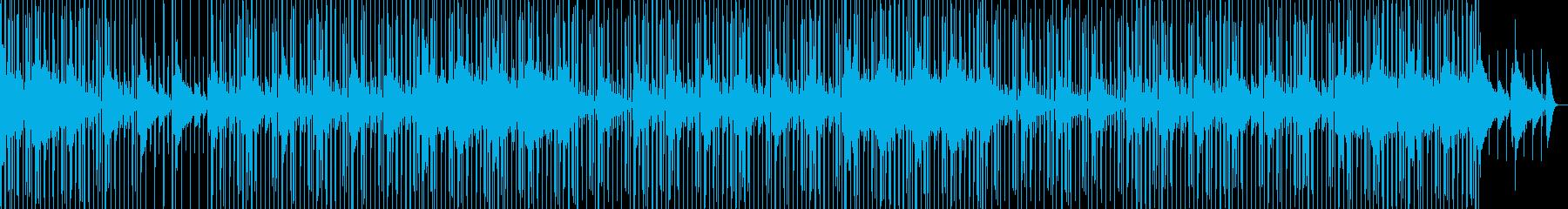 不気味の再生済みの波形