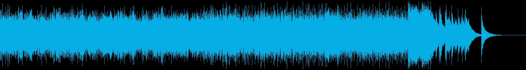 インスト/コロコロと遊び回る様子の再生済みの波形