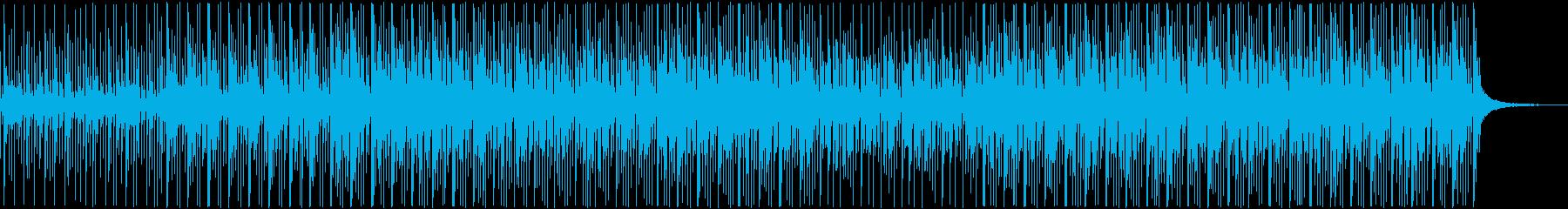 生命の息吹、オーガニックなテクスチャーの再生済みの波形