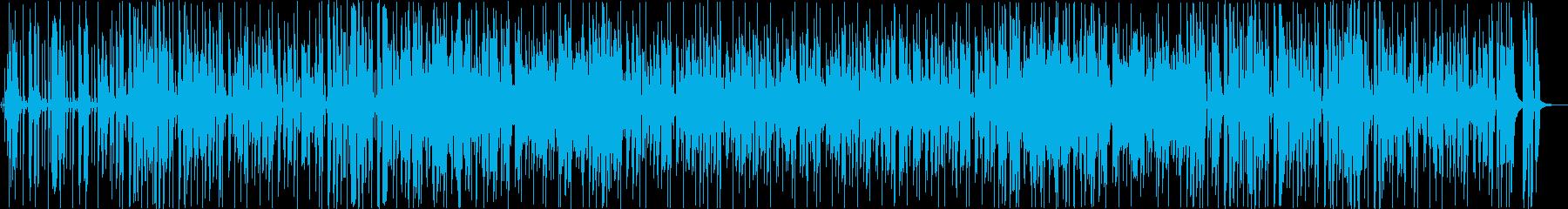 トランペットが印象的なブラスファンクの再生済みの波形