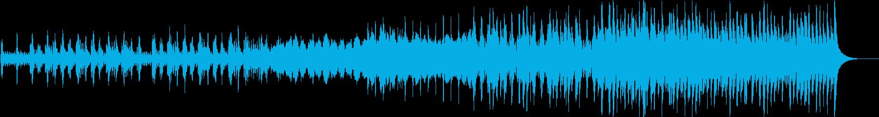 ゲーム等のオープニング向けオーケストラ曲の再生済みの波形