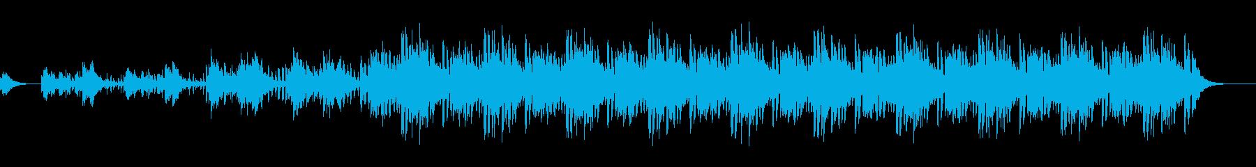 ハイテンポノービートバージョンの再生済みの波形