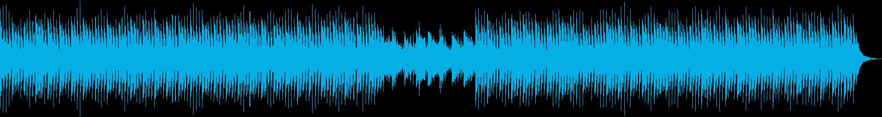 教育・科学・テクノロジー・テクノポップの再生済みの波形