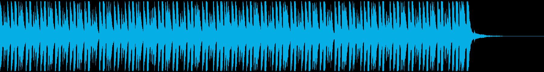 ハッピーデイ(40秒)の再生済みの波形